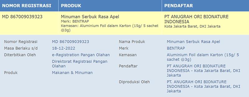 bpom indonesia bentrap